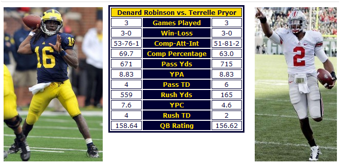 Denard Pryor Week 3