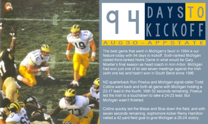 Countdown to kickoff-94