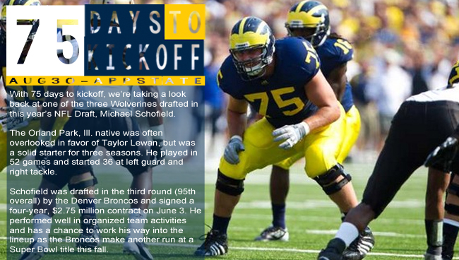 Countdown to kickoff-75